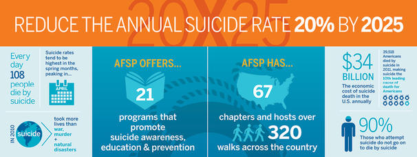 national-suicide-prevention-week_large